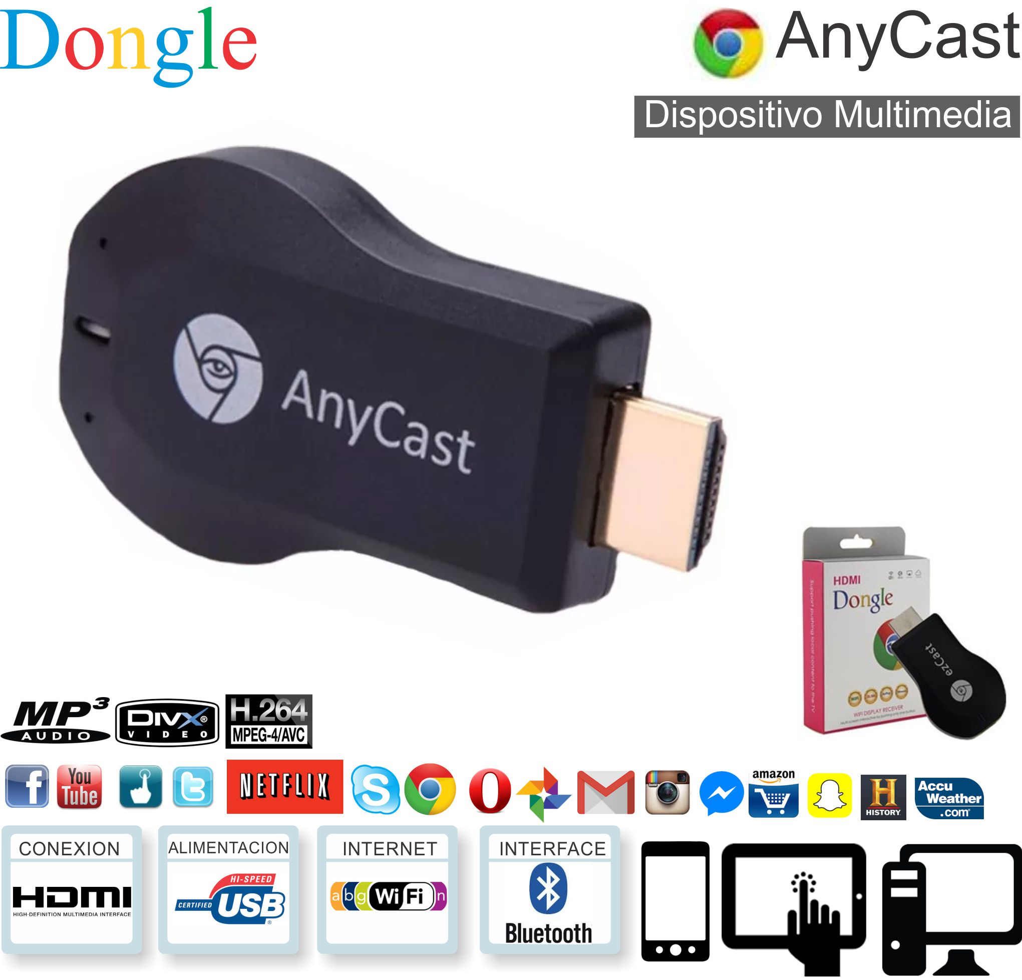 Dongle AnyCast